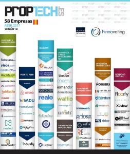 mapa proptech España post